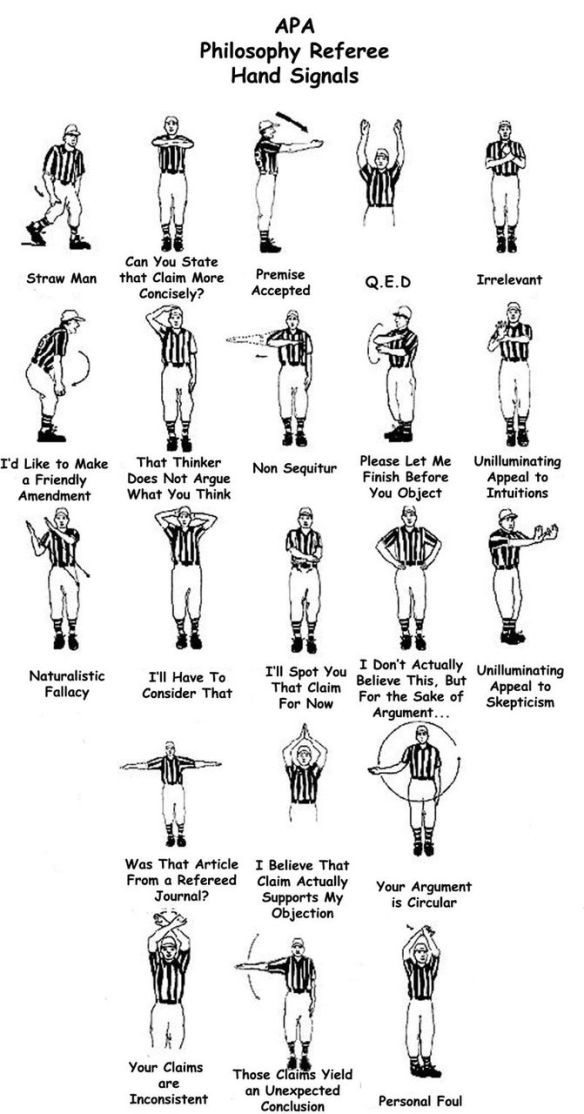 Philosophy Referee Signals Measure Of Doubt