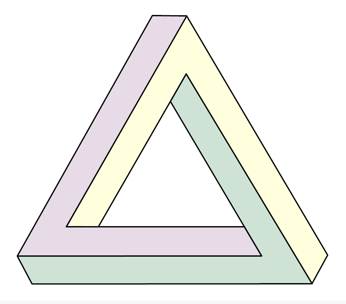 The penrose triangle of beliefs measure of doubt the penrose triangle of beliefs buycottarizona