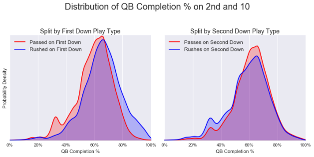 qb_completion_confound